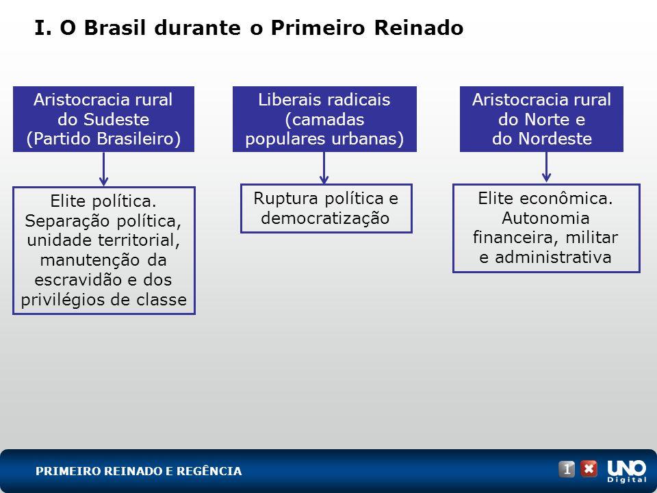 I. O Brasil durante o Primeiro Reinado