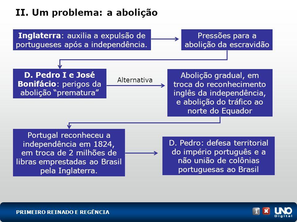 II. Um problema: a abolição