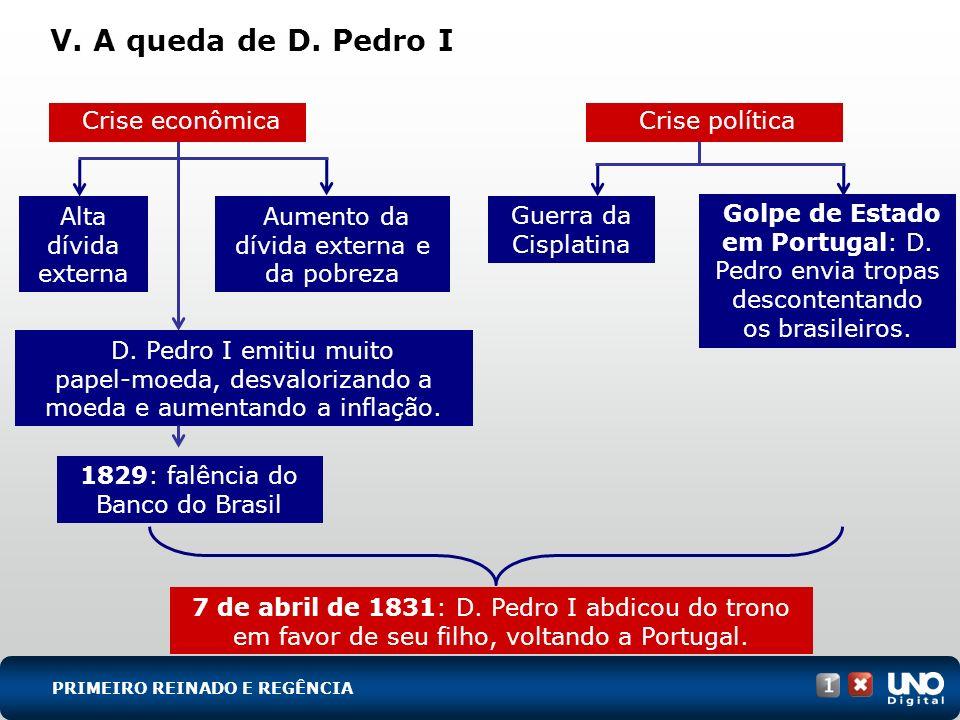 V. A queda de D. Pedro I Crise econômica Crise política