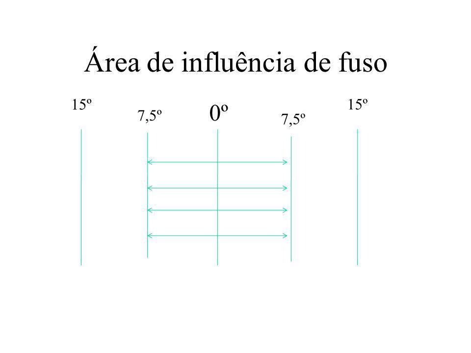 Área de influência de fuso