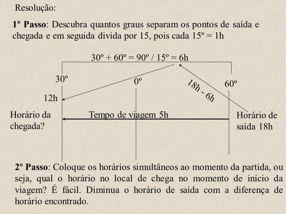Resolução: 1º Passo: Descubra quantos graus separam os pontos de saída e chegada e em seguida divida por 15, pois cada 15º = 1h.