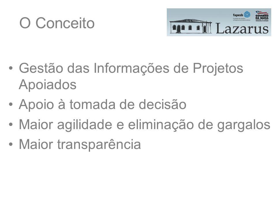 O Conceito Gestão das Informações de Projetos Apoiados