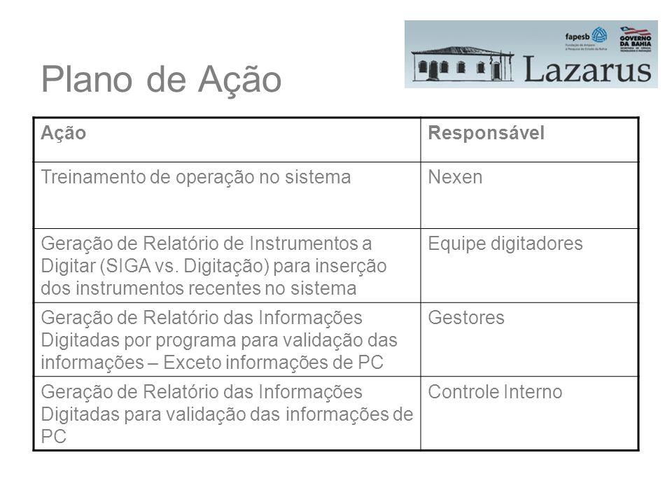 Plano de Ação Ação Responsável Treinamento de operação no sistema