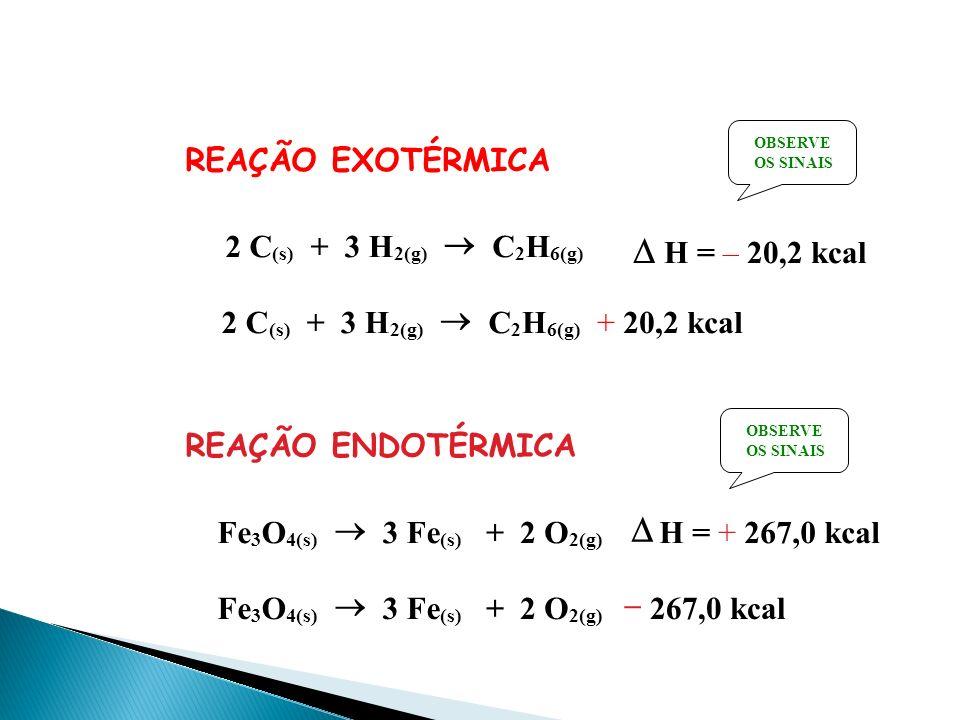  REAÇÃO EXOTÉRMICA 2 C + 3 H ® C H  H = – 20,2 kcal + 20,2 kcal