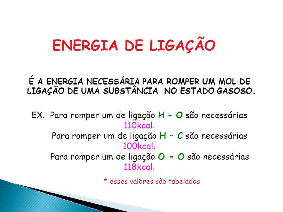 ENERGIA DE LIGAÇÃO É A ENERGIA NECESSÁRIA PARA ROMPER UM MOL DE. LIGAÇÃO DE UMA SUBSTÂNCIA NO ESTADO GASOSO.
