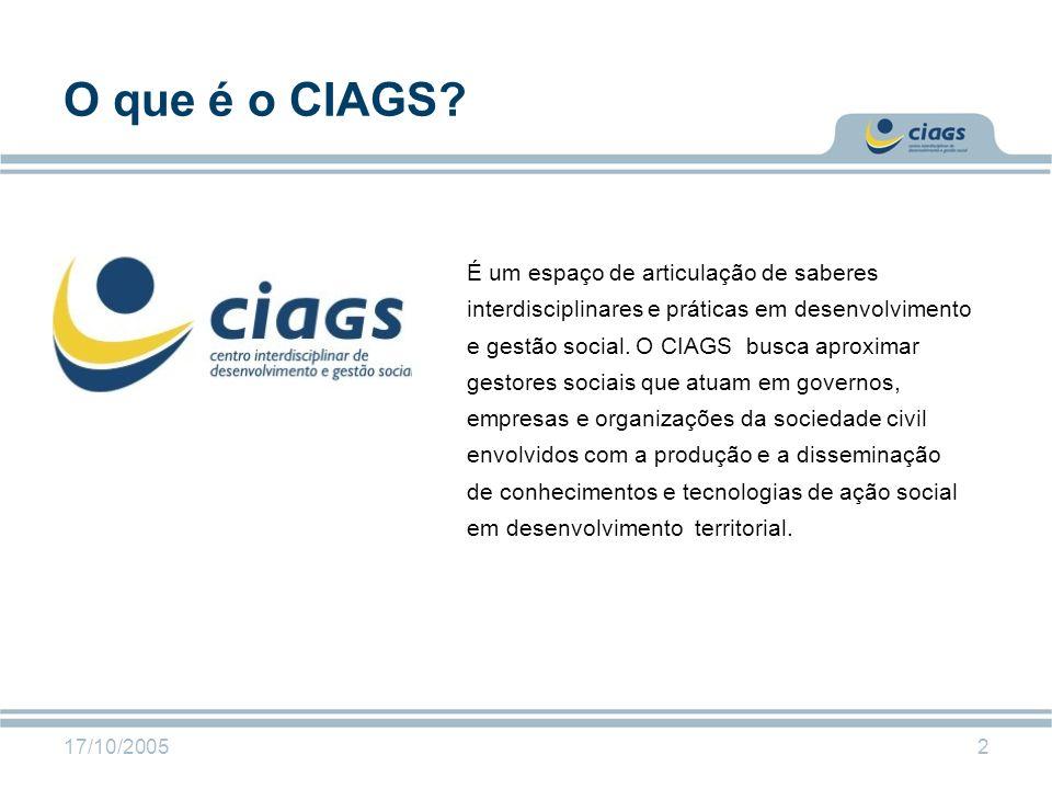 O que é o CIAGS