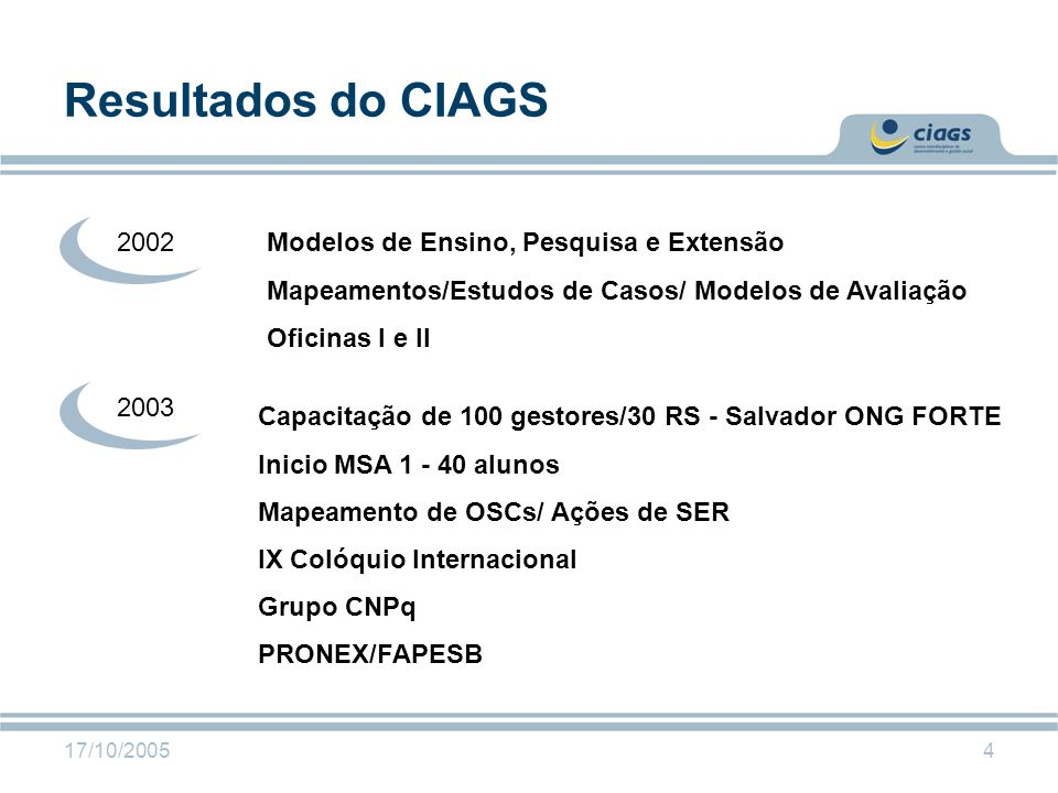 Resultados do CIAGS 2002 Modelos de Ensino, Pesquisa e Extensão