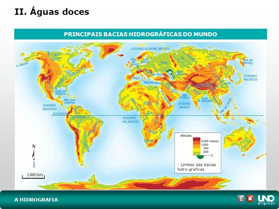 PRINCIPAIS BACIAS HIDROGRÁFICAS DO MUNDO