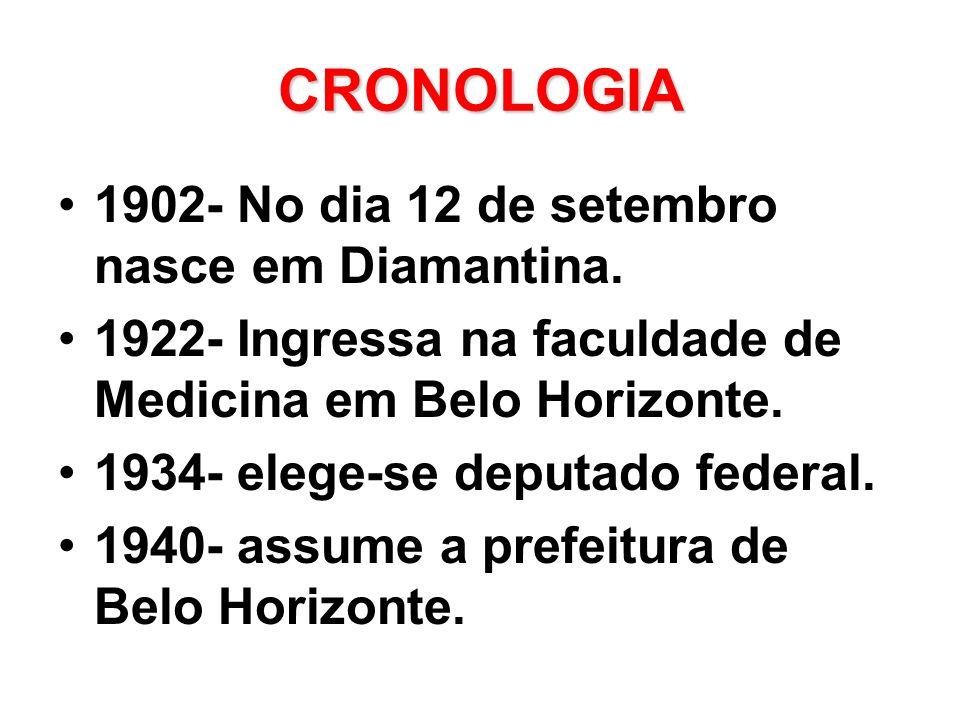 CRONOLOGIA 1902- No dia 12 de setembro nasce em Diamantina.