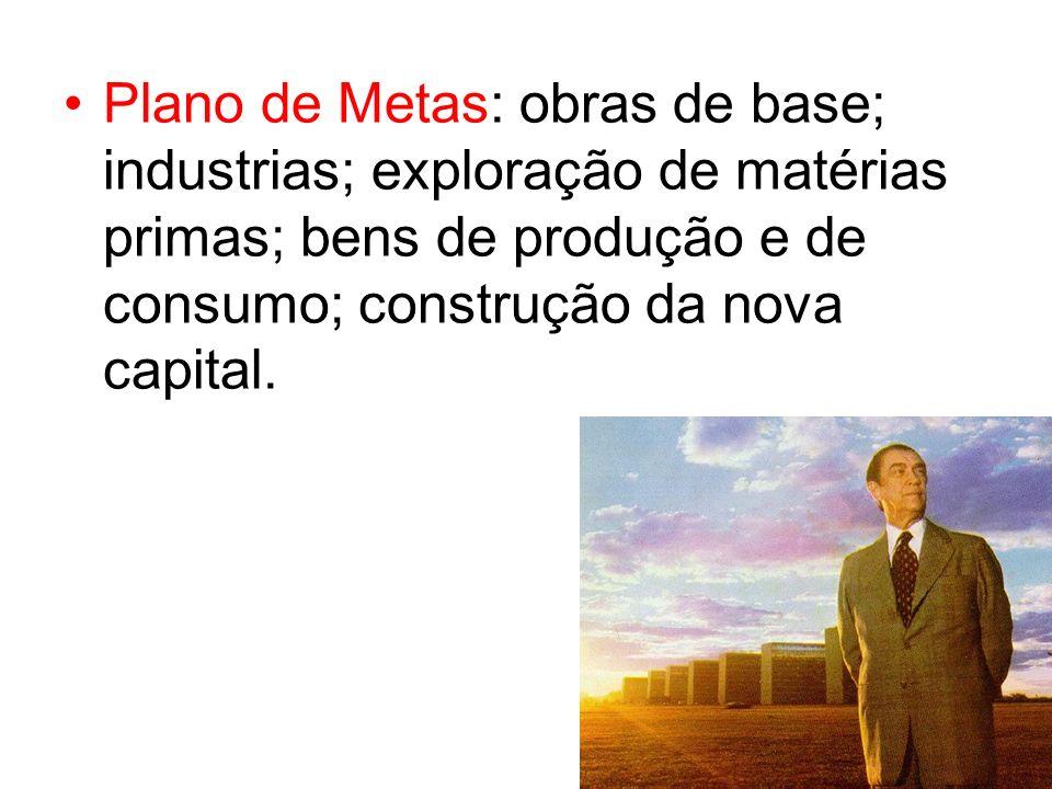 Plano de Metas: obras de base; industrias; exploração de matérias primas; bens de produção e de consumo; construção da nova capital.