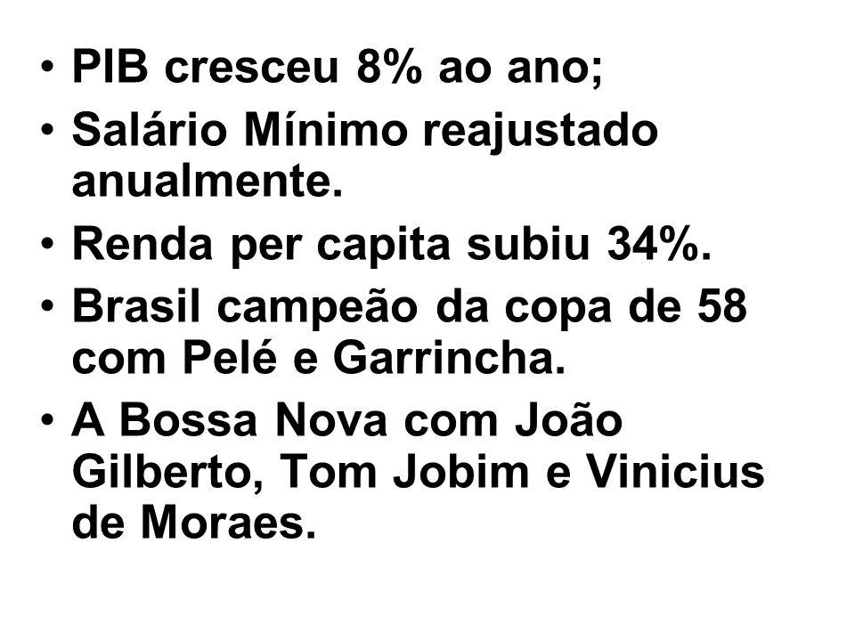 PIB cresceu 8% ao ano; Salário Mínimo reajustado anualmente. Renda per capita subiu 34%. Brasil campeão da copa de 58 com Pelé e Garrincha.