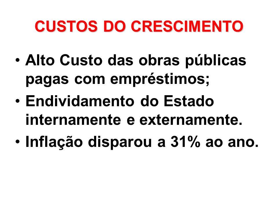CUSTOS DO CRESCIMENTO Alto Custo das obras públicas pagas com empréstimos; Endividamento do Estado internamente e externamente.