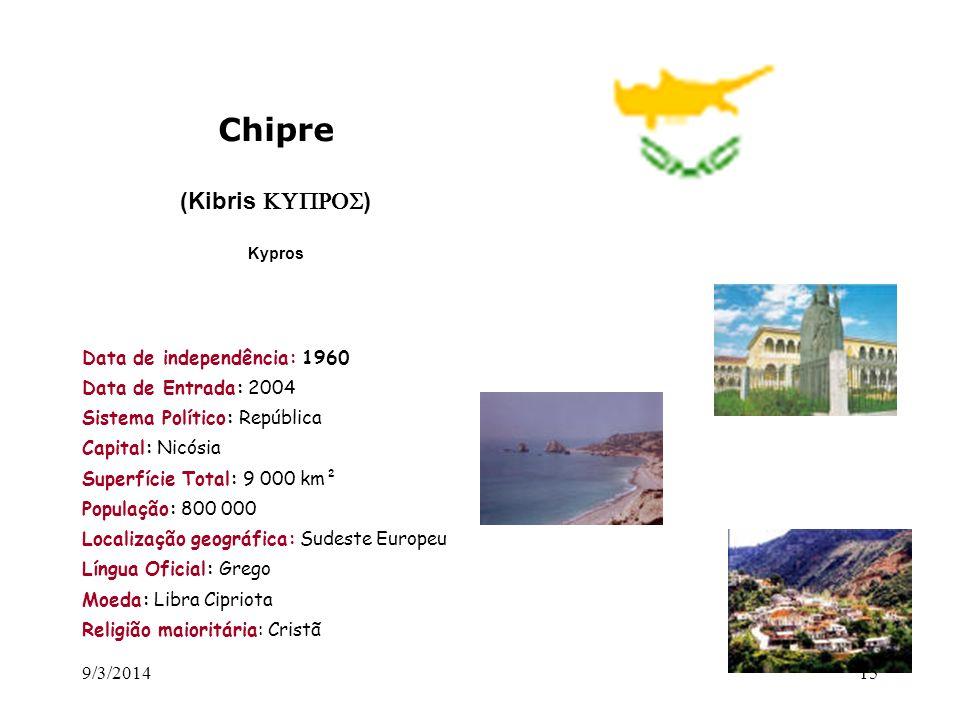 Chipre (Kibris KUPROS) Data de independência: 1960