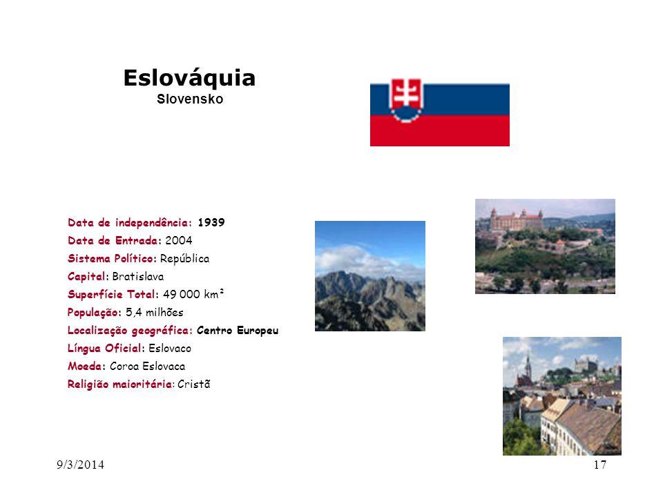 Eslováquia Slovensko 26/03/2017 Data de independência: 1939