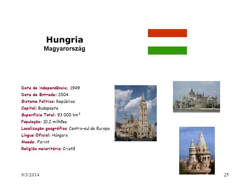 Hungria Magyarország 26/03/2017 Data de independência: 1949