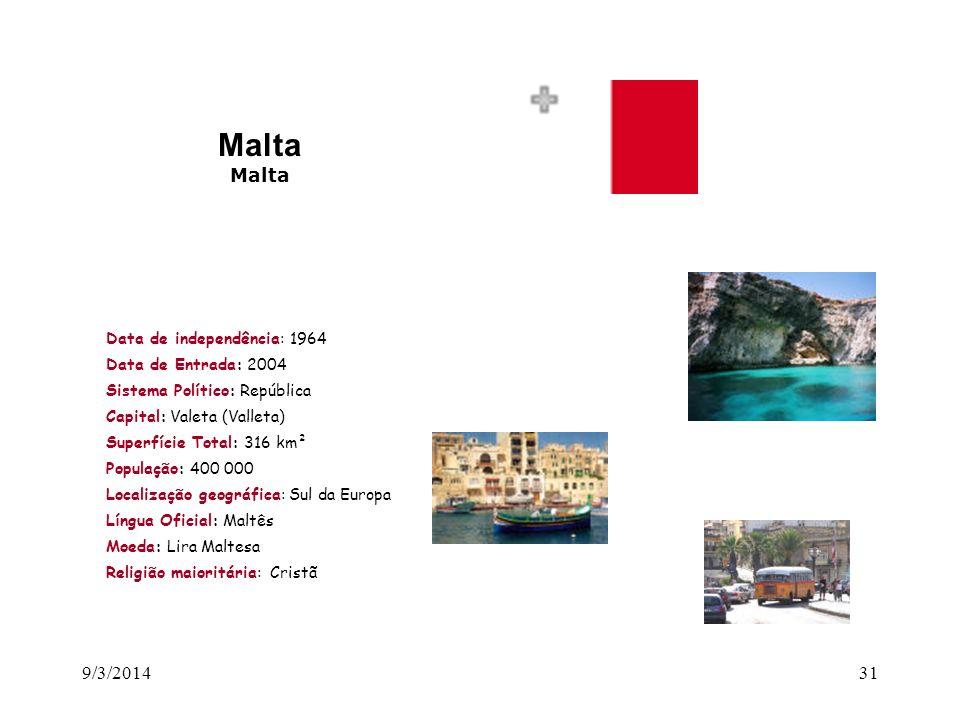 Malta 26/03/2017 Data de independência: 1964