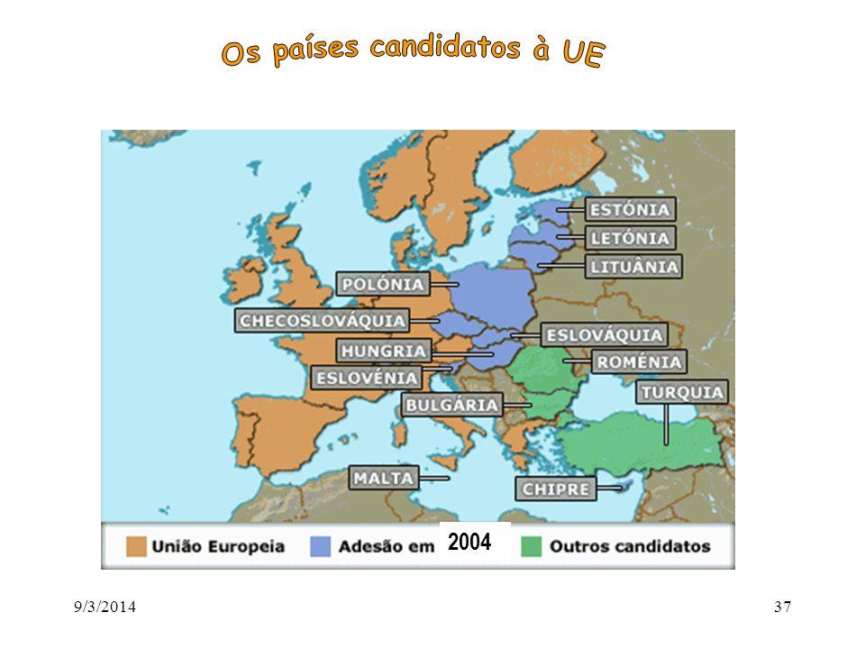 Os países candidatos à UE
