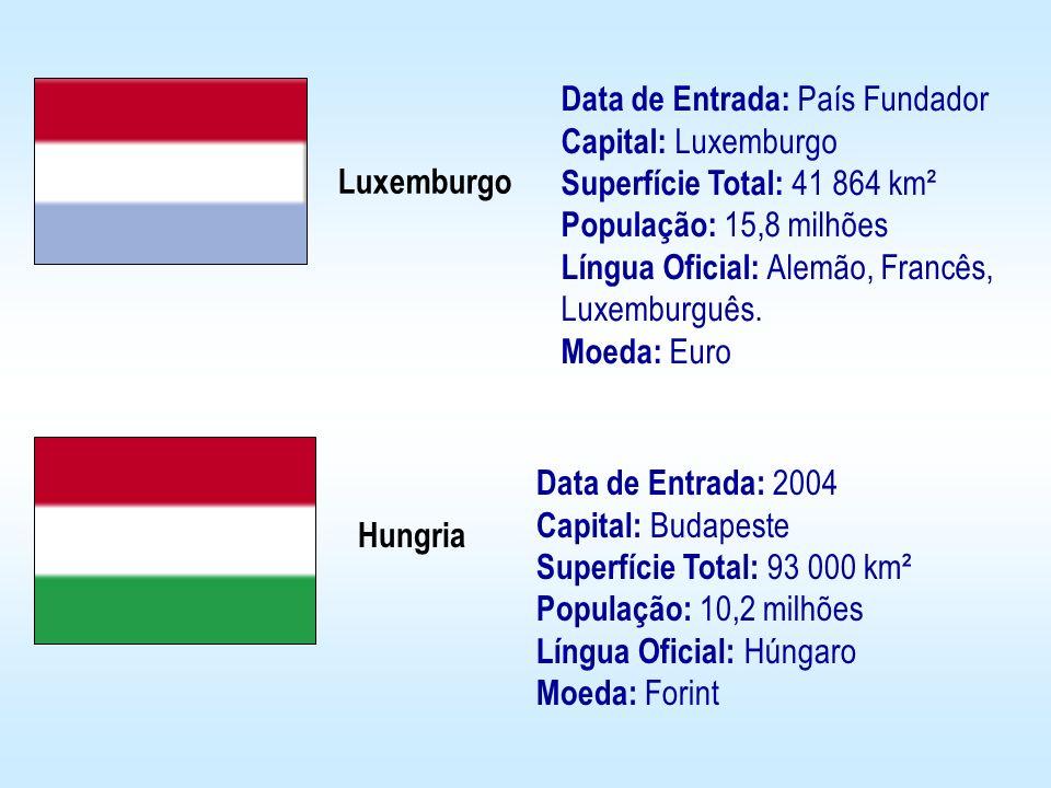 Data de Entrada: País Fundador Capital: Luxemburgo Superfície Total: 41 864 km² População: 15,8 milhões Língua Oficial: Alemão, Francês, Luxemburguês. Moeda: Euro