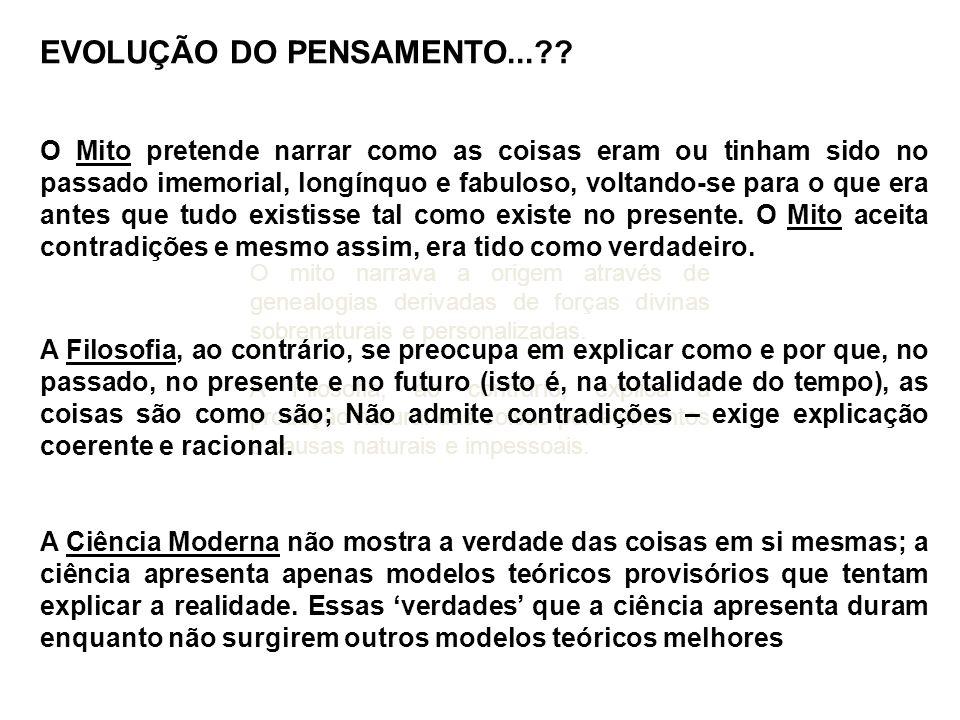 EVOLUÇÃO DO PENSAMENTO...