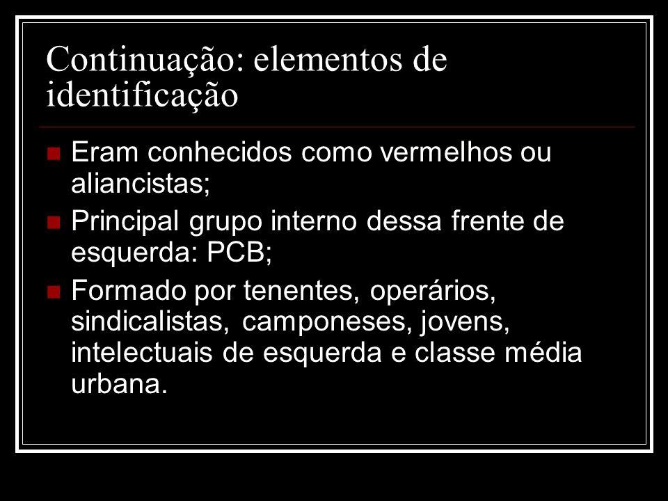 Continuação: elementos de identificação