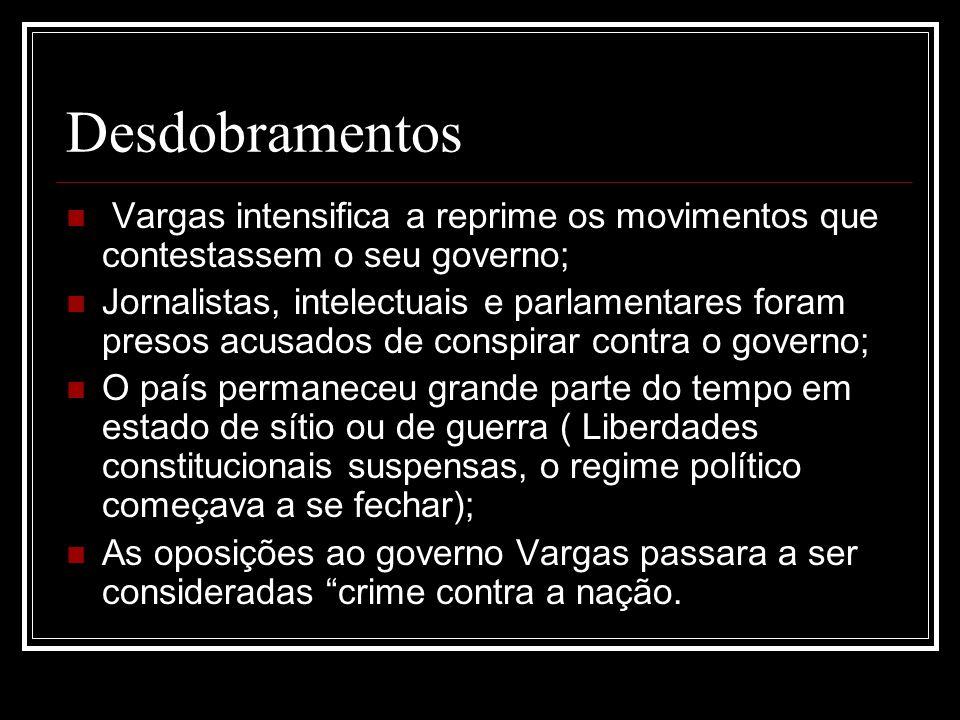 Desdobramentos Vargas intensifica a reprime os movimentos que contestassem o seu governo;