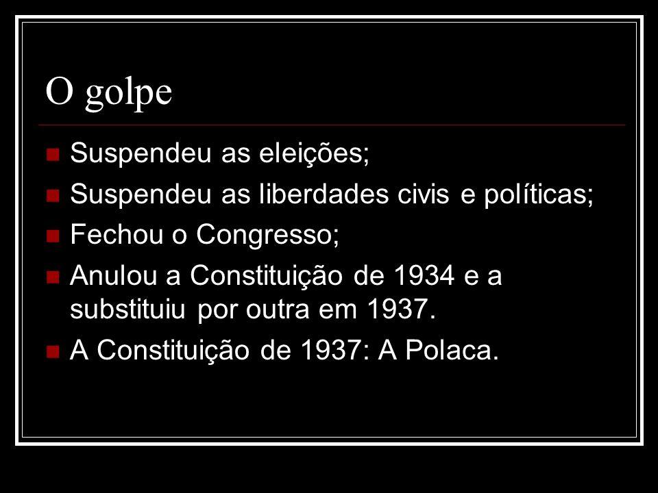 O golpe Suspendeu as eleições;