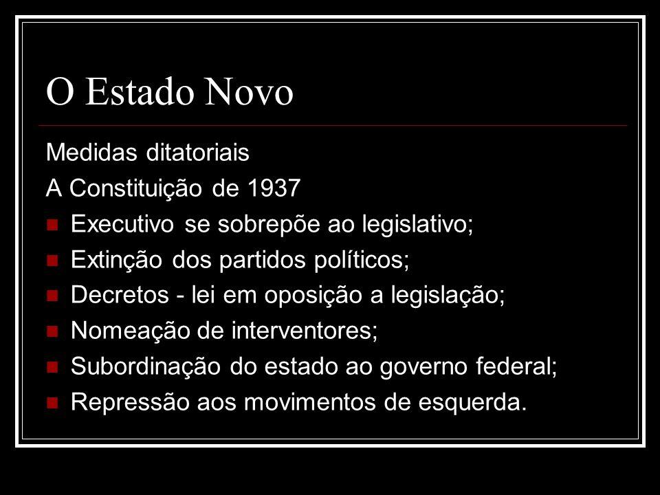 O Estado Novo Medidas ditatoriais A Constituição de 1937