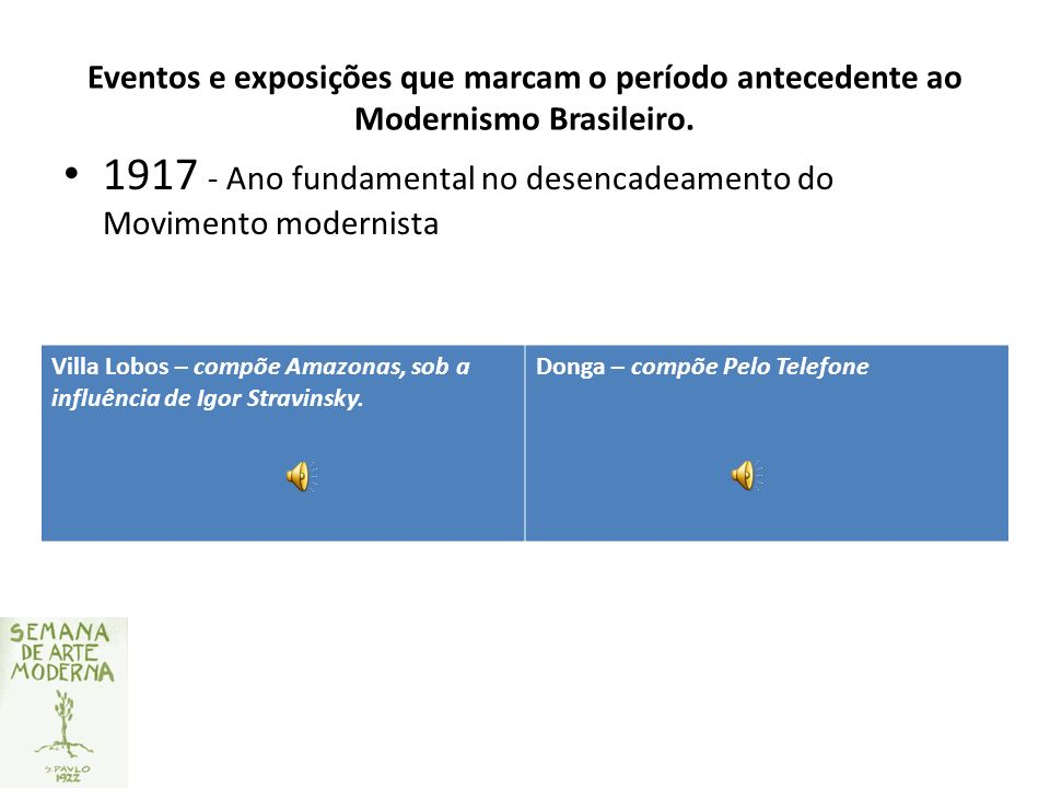 1917 - Ano fundamental no desencadeamento do Movimento modernista
