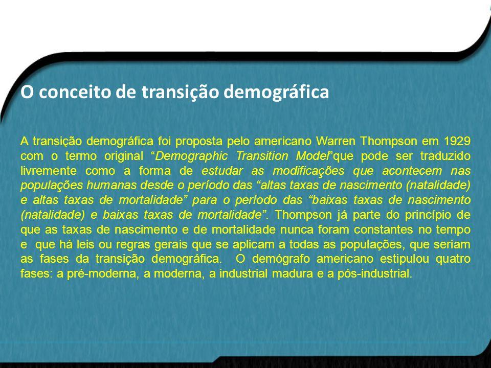 O conceito de transição demográfica