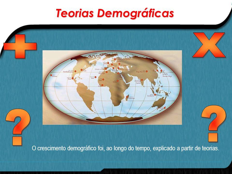 X + Teorias Demográficas