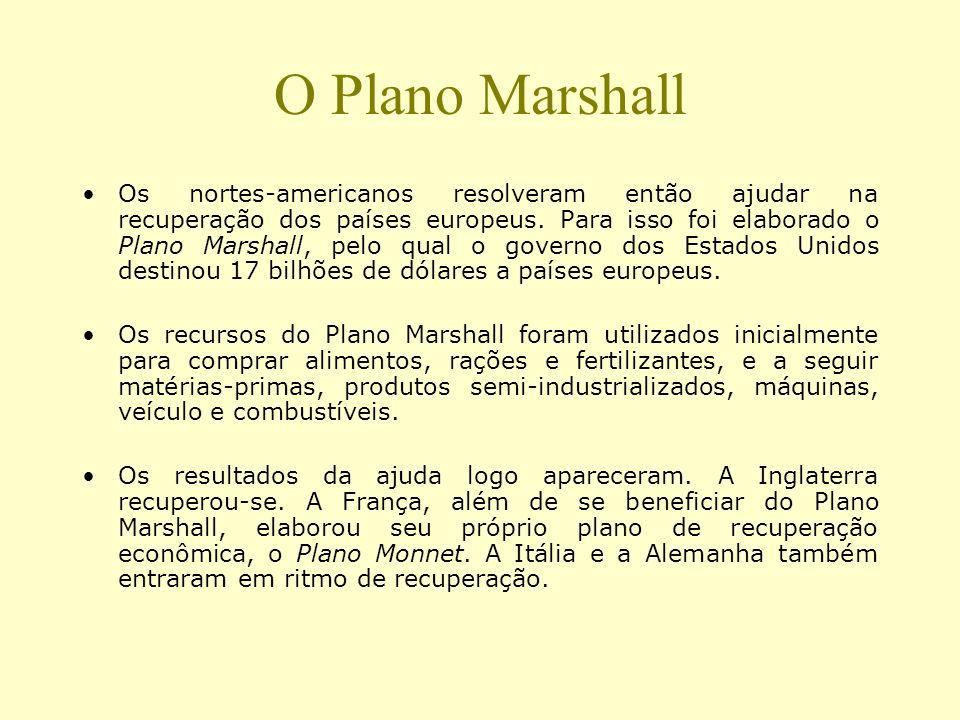 O Plano Marshall