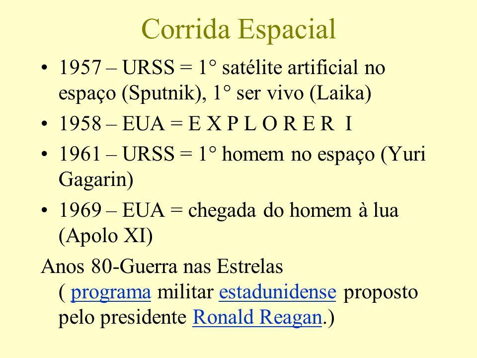 Corrida Espacial 1957 – URSS = 1° satélite artificial no espaço (Sputnik), 1° ser vivo (Laika) 1958 – EUA = E X P L O R E R I.