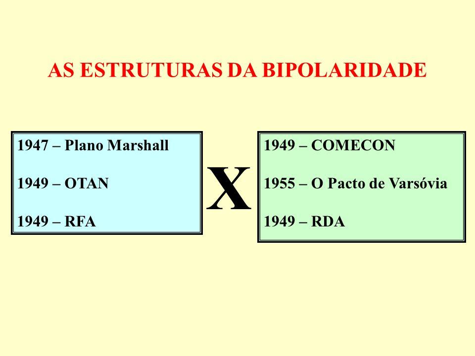 AS ESTRUTURAS DA BIPOLARIDADE