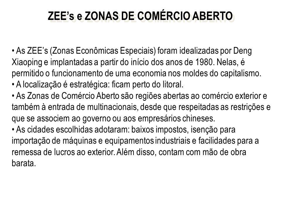 ZEE's e ZONAS DE COMÉRCIO ABERTO