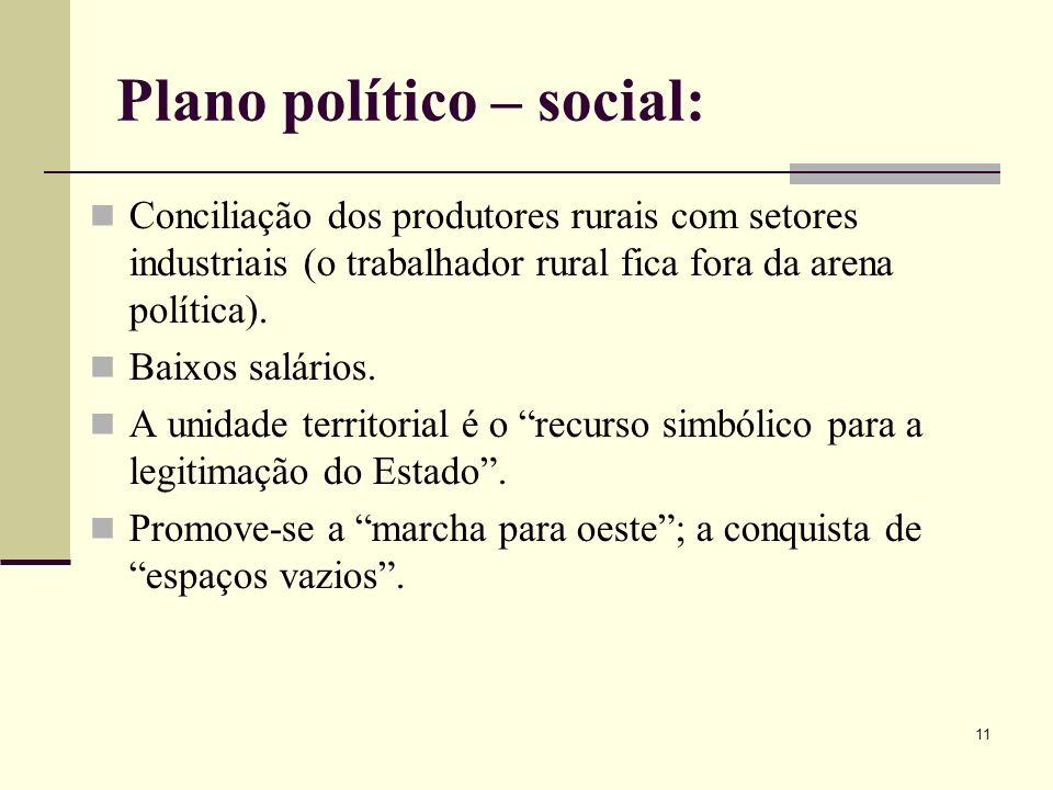 Plano político – social: