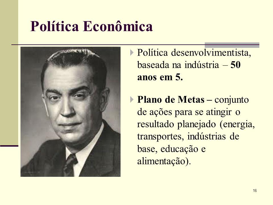 Política Econômica Política desenvolvimentista, baseada na indústria – 50 anos em 5.