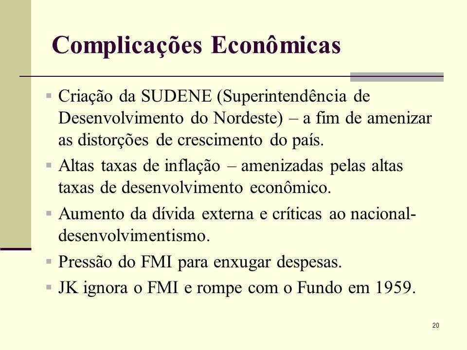 Complicações Econômicas