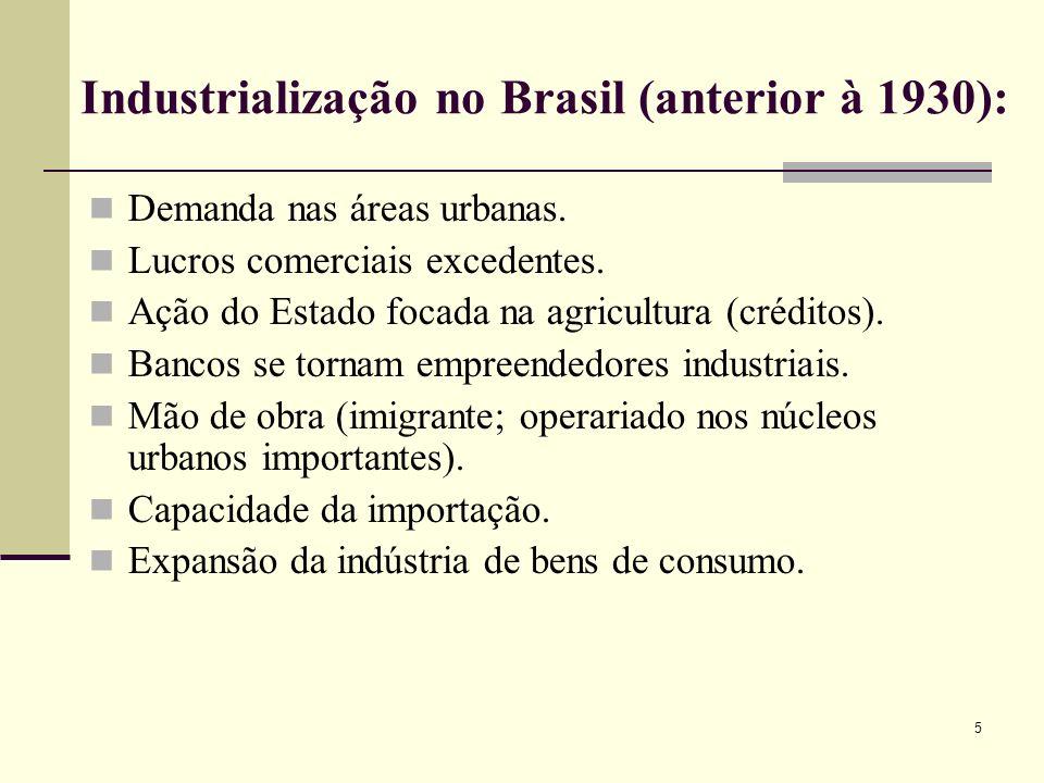 Industrialização no Brasil (anterior à 1930):