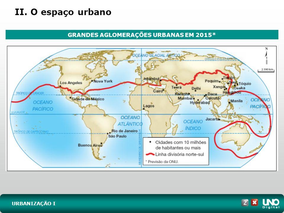 GRANDES AGLOMERAÇÕES URBANAS EM 2015*