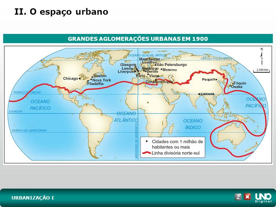 GRANDES AGLOMERAÇÕES URBANAS EM 1900