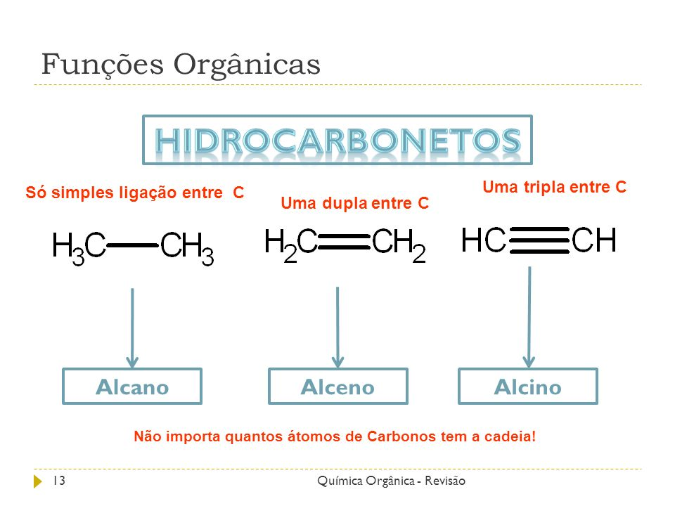 Não importa quantos átomos de Carbonos tem a cadeia!