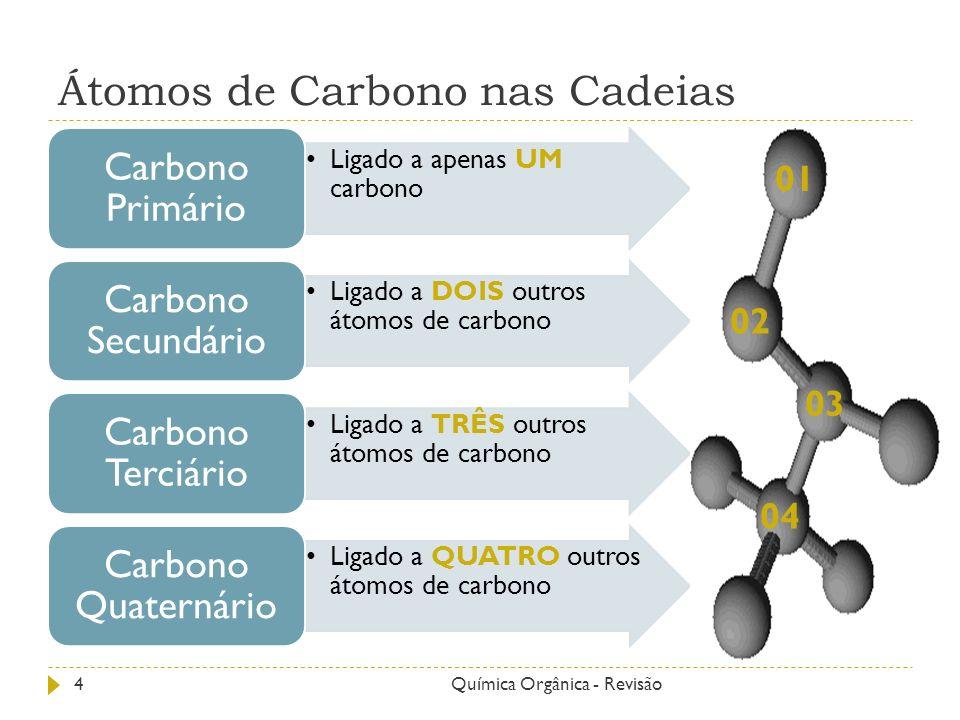 Átomos de Carbono nas Cadeias