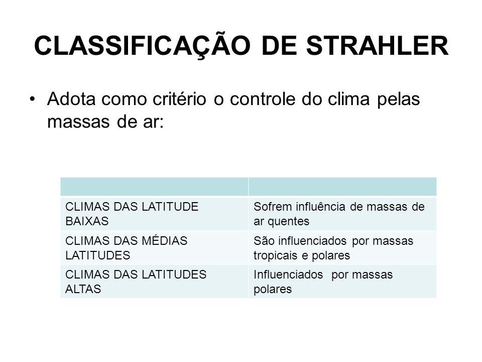 CLASSIFICAÇÃO DE STRAHLER