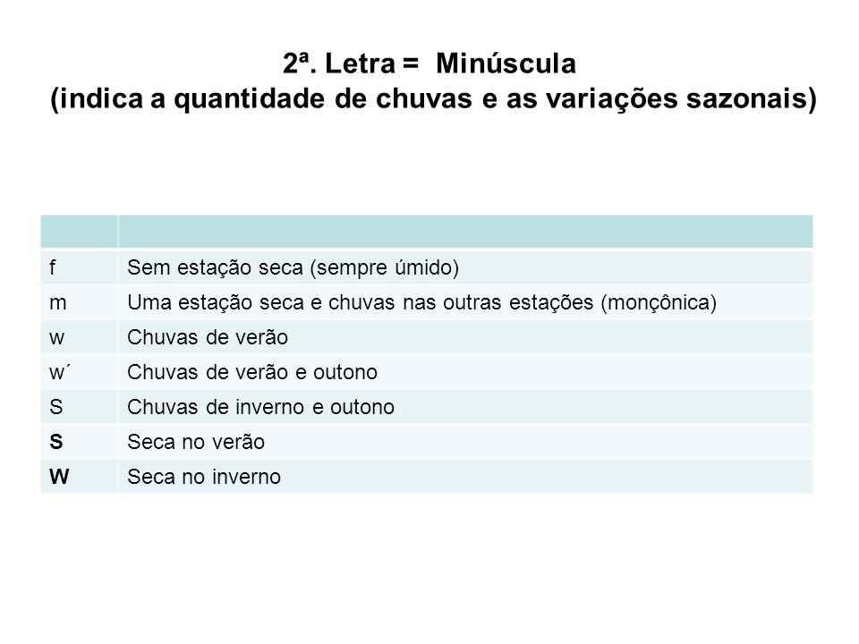2ª. Letra = Minúscula (indica a quantidade de chuvas e as variações sazonais)
