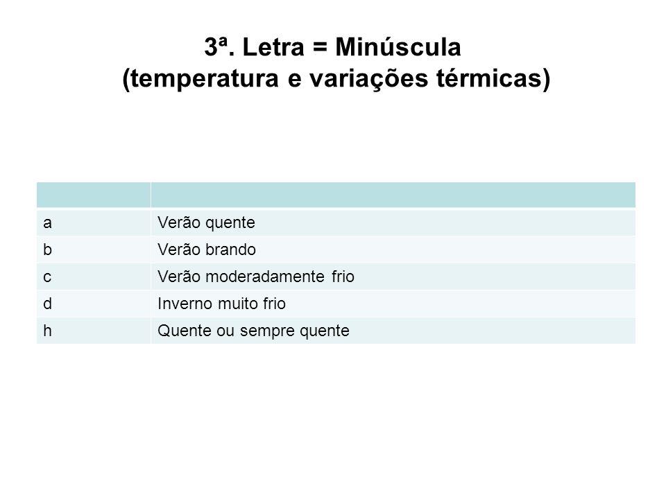 3ª. Letra = Minúscula (temperatura e variações térmicas)