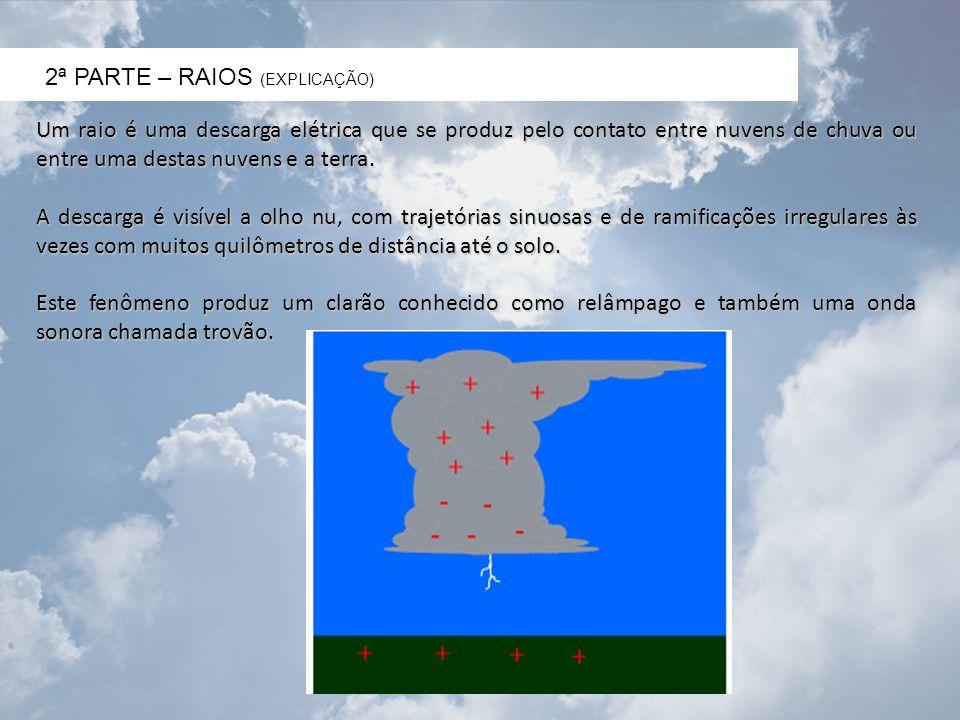 2ª PARTE – RAIOS (EXPLICAÇÃO)