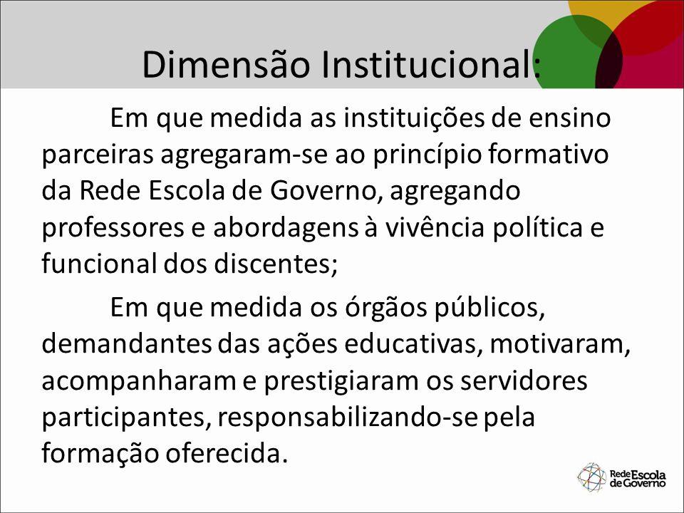 Dimensão Institucional: