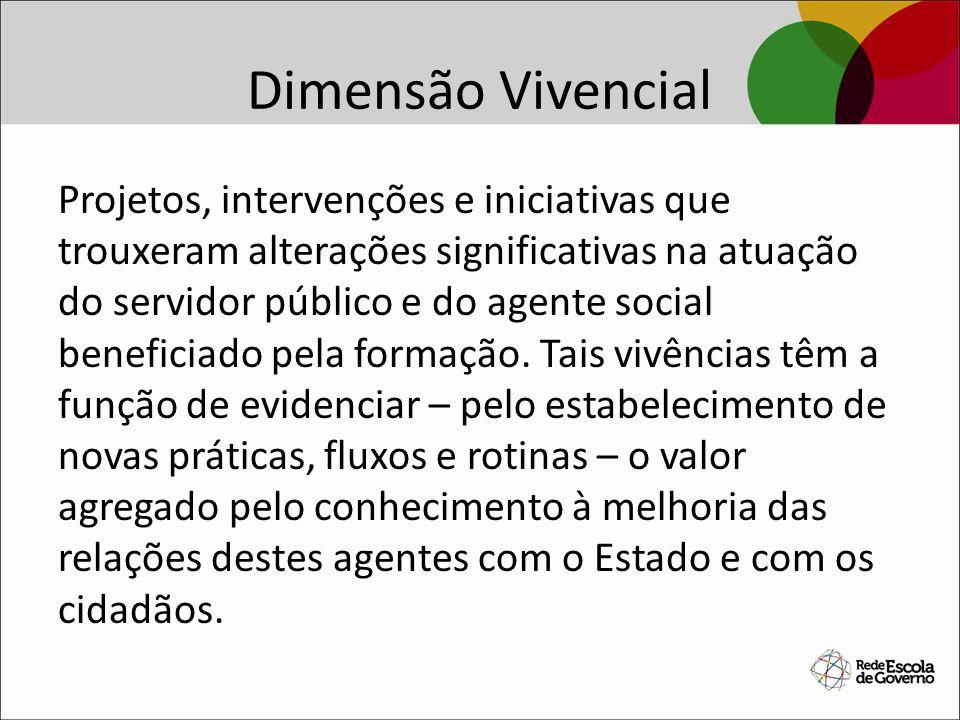Dimensão Vivencial