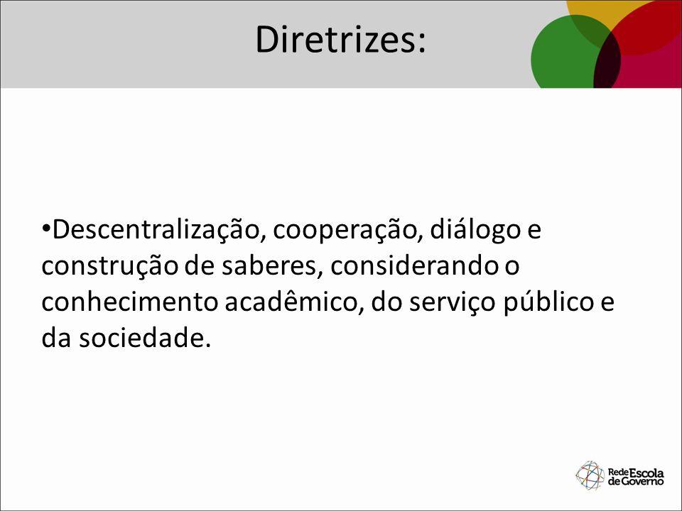 Diretrizes:Descentralização, cooperação, diálogo e construção de saberes, considerando o conhecimento acadêmico, do serviço público e da sociedade.