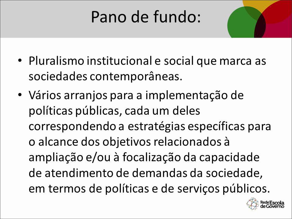 Pano de fundo:Pluralismo institucional e social que marca as sociedades contemporâneas.